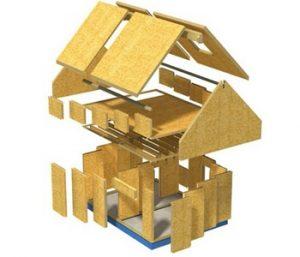 Дома из SIP панелей: преимущества и недостатки